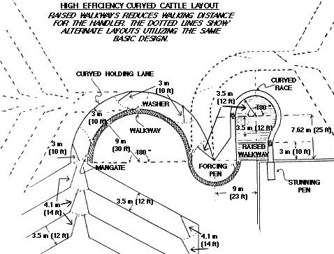 hopkins rv plug wiring diagram with 7 Rv Blade Wiring Diagram on 7 Rv Blade Wiring Diagram in addition 7 Point Wiring Diagram Trailers Diagrams Blade Trailer Pin likewise Hopkins 7 Way Wiring Diagram also Trailer Wiring Diagram 5 Way Plug as well Big Tex 60ch Trailer Wiring Diagram.